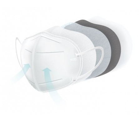 KN95 Mask (With nose clip) - 5pk